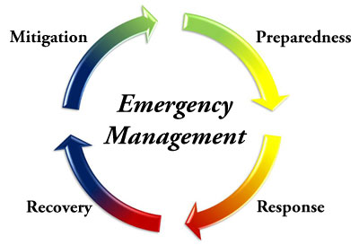 emerg_mgmt_cycle