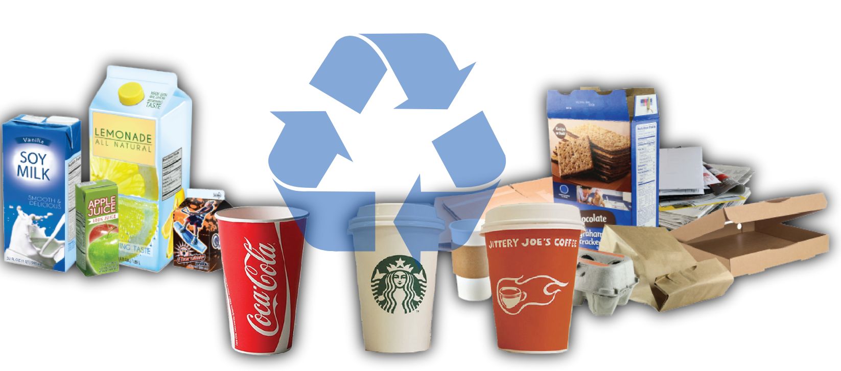 Paper Cups are recyclable